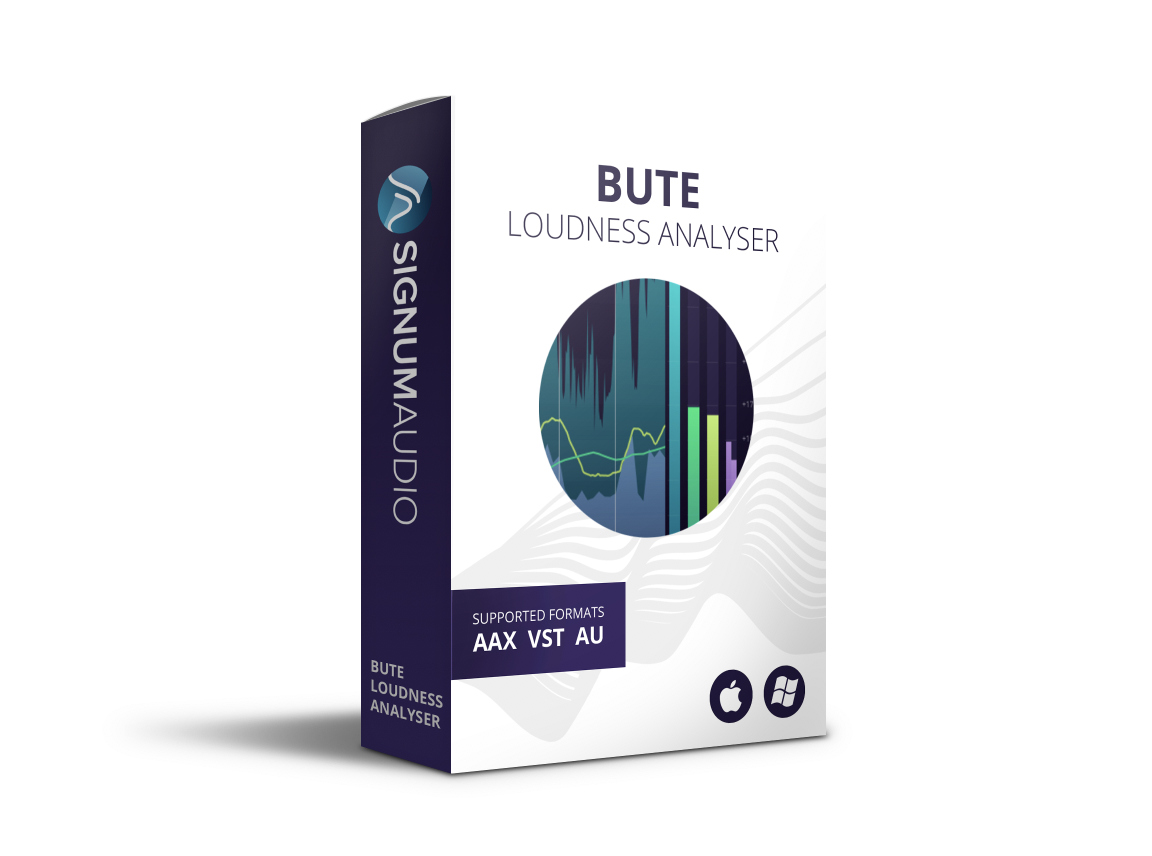 Bute Loudness Analyser